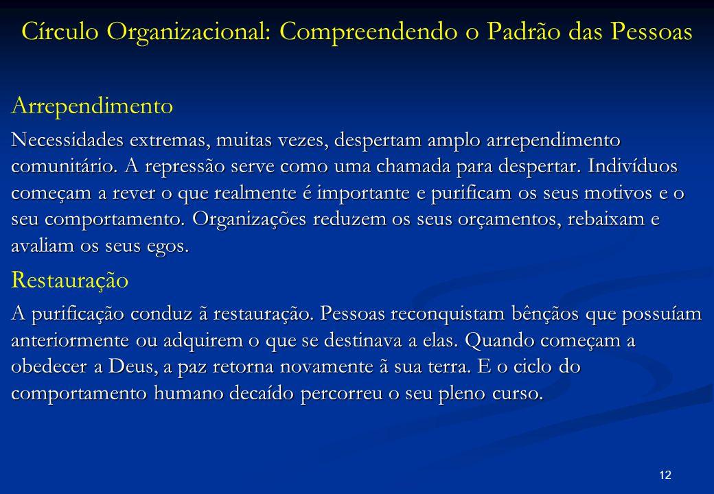 Círculo Organizacional: Compreendendo o Padrão das Pessoas Arrependimento Necessidades extremas, muitas vezes, despertam amplo arrependimento comunitá