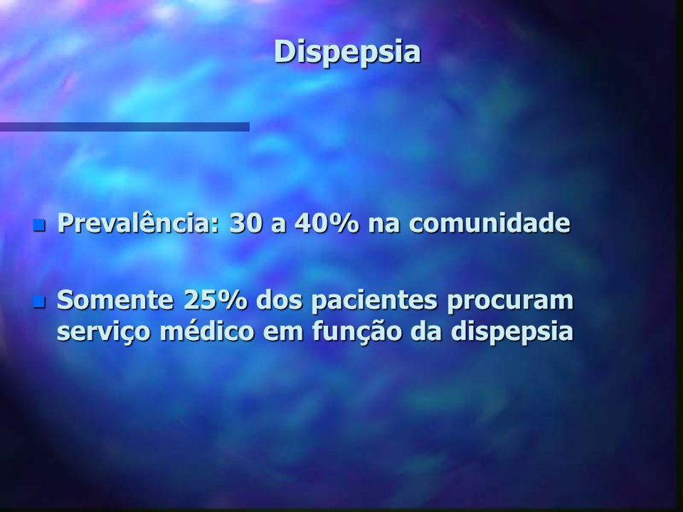 Dispepsia n Prevalência: 30 a 40% na comunidade n Somente 25% dos pacientes procuram serviço médico em função da dispepsia
