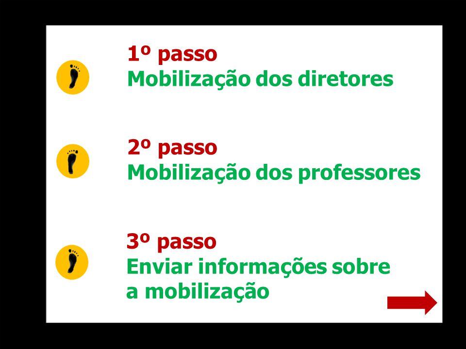 1º passo Mobilização dos diretores 2º passo Mobilização dos professores 3º passo Enviar informações sobre a mobilização