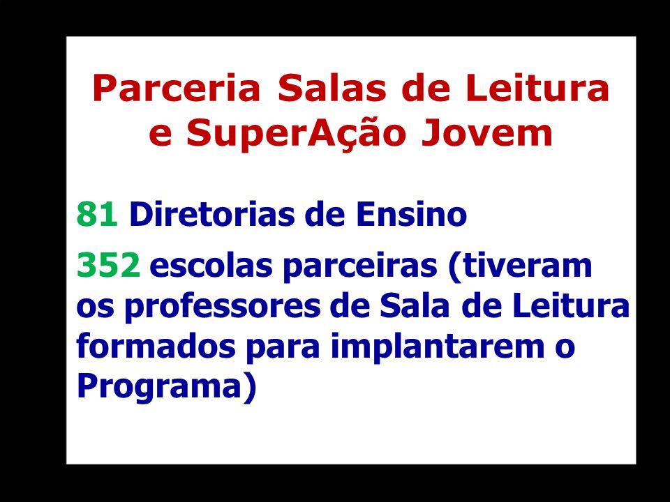 Parceria Salas de Leitura e SuperAção Jovem 81 Diretorias de Ensino 352 escolas parceiras (tiveram os professores de Sala de Leitura formados para imp