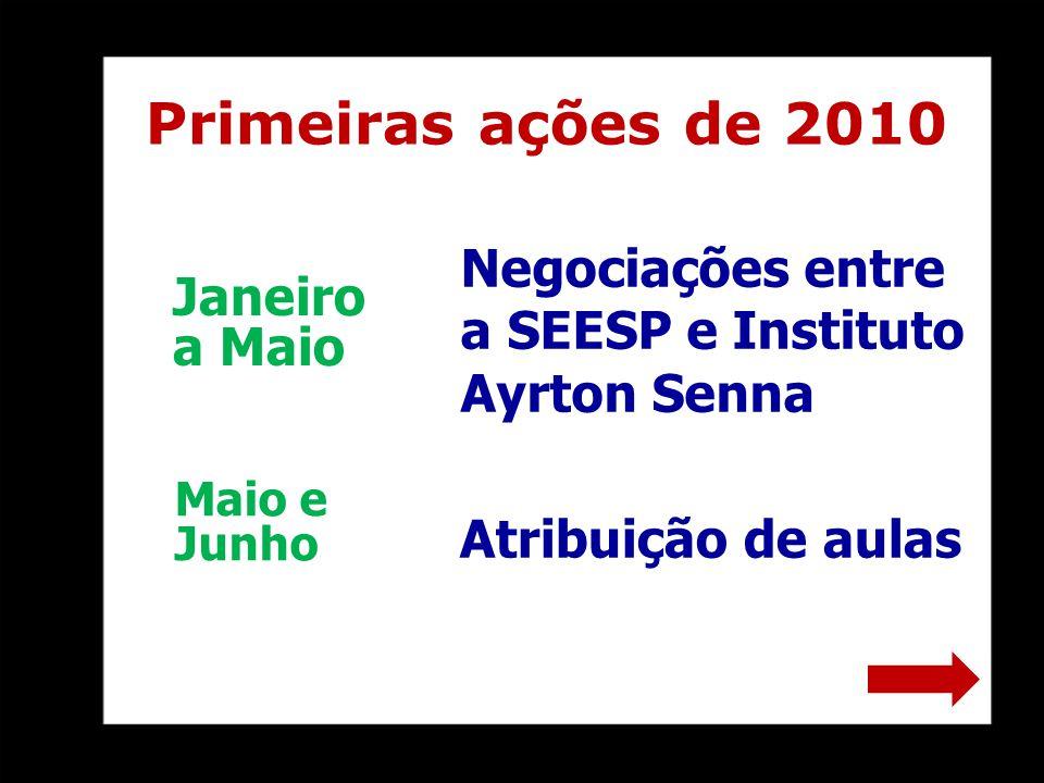 Primeiras ações de 2010 Negociações entre a SEESP e Instituto Ayrton Senna Janeiro a Maio Atribuição de aulas Maio e Junho
