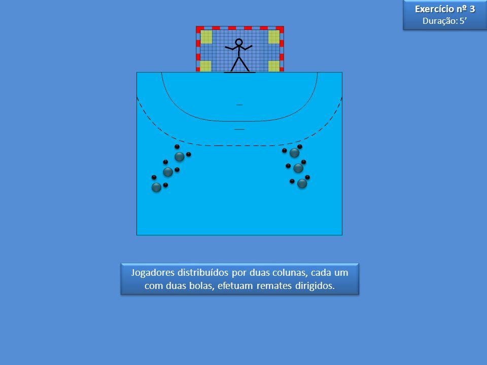 Jogo Formal 7 x 7 • Sistema Defensivo 5:1 • Utilização de apenas uma movimentação ofensiva, diferente das situações anteriores.