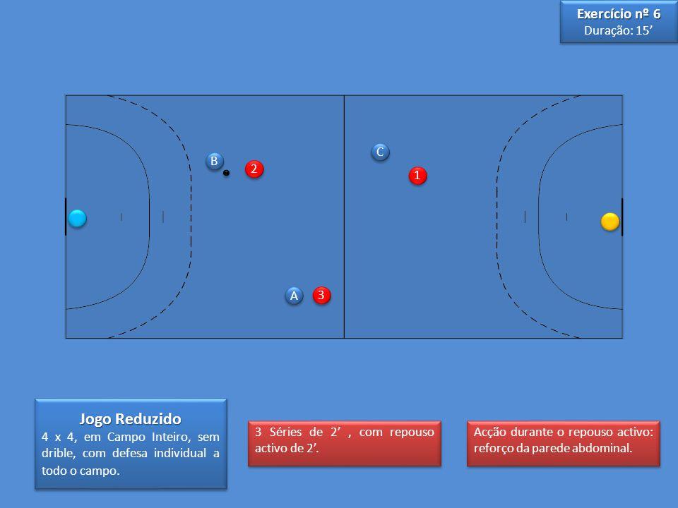 Jogadores distribuídos por três colunas, cada um com duas bolas, efetuam remates dirigidos.