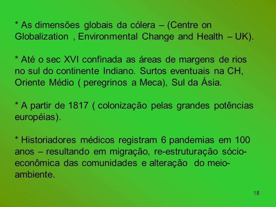 18 * As dimensões globais da cólera – (Centre on Globalization, Environmental Change and Health – UK).