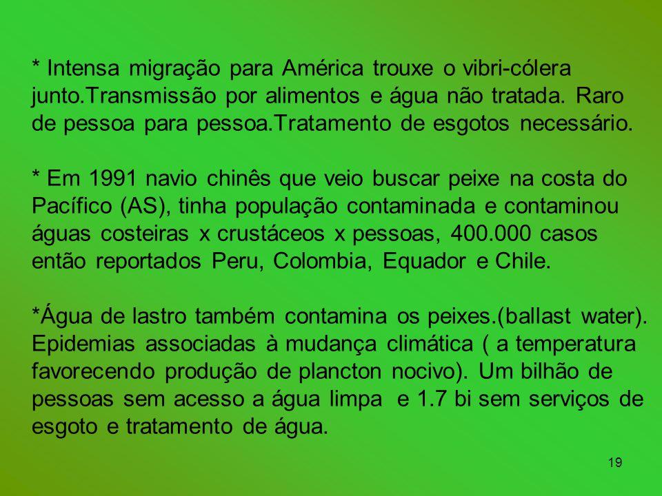 19 * Intensa migração para América trouxe o vibri-cólera junto.Transmissão por alimentos e água não tratada.