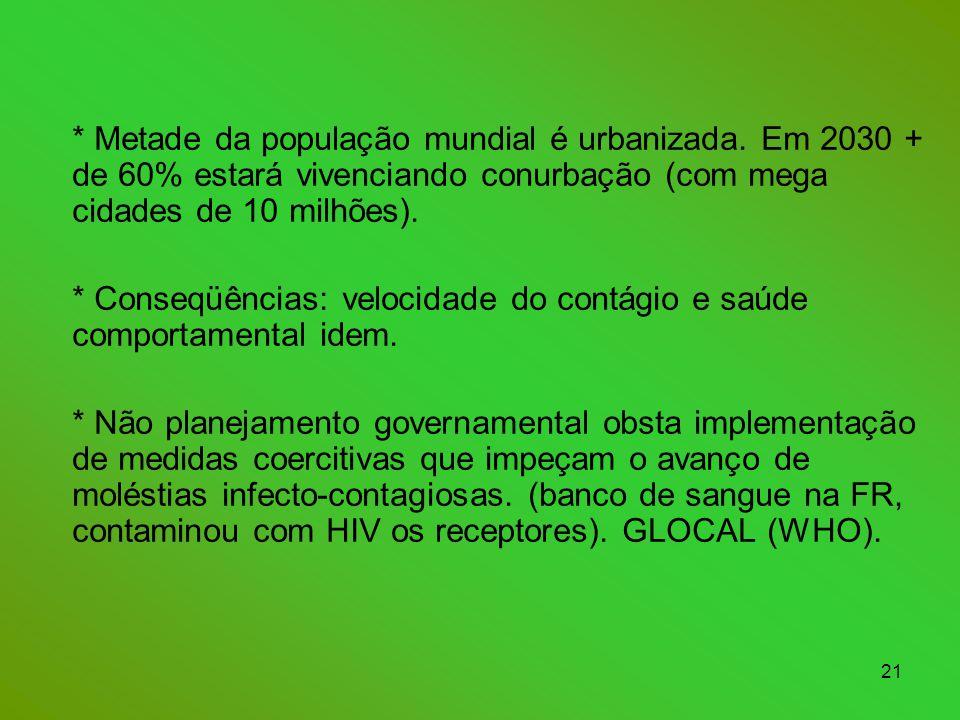 21 * Metade da população mundial é urbanizada.