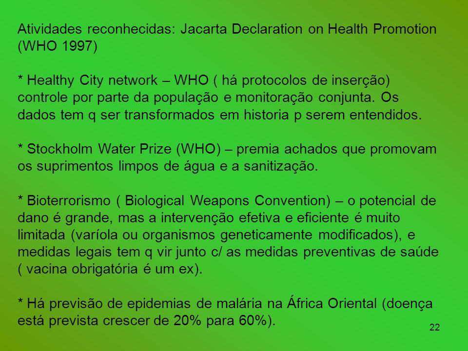 22 Atividades reconhecidas: Jacarta Declaration on Health Promotion (WHO 1997) * Healthy City network – WHO ( há protocolos de inserção) controle por parte da população e monitoração conjunta.
