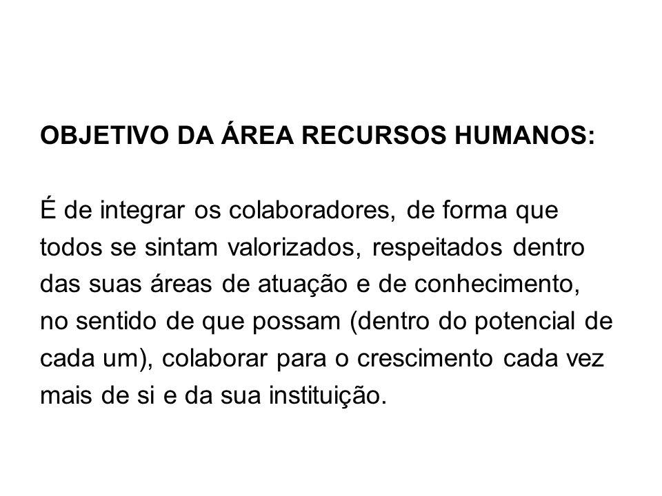 OBJETIVO DA ÁREA RECURSOS HUMANOS: É de integrar os colaboradores, de forma que todos se sintam valorizados, respeitados dentro das suas áreas de atua
