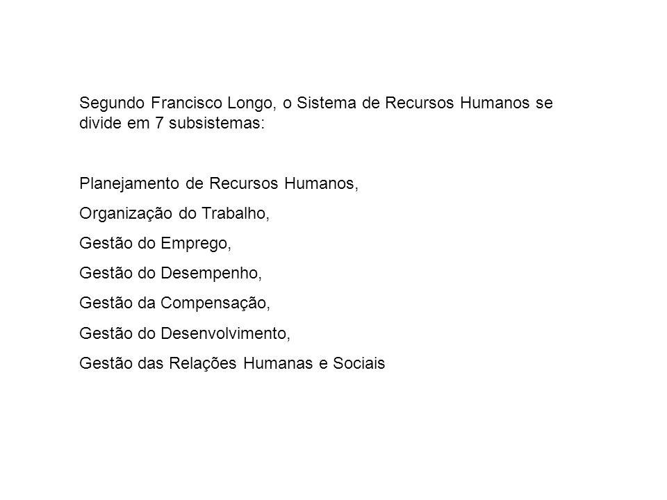Segundo Francisco Longo, o Sistema de Recursos Humanos se divide em 7 subsistemas: Planejamento de Recursos Humanos, Organização do Trabalho, Gestão do Emprego, Gestão do Desempenho, Gestão da Compensação, Gestão do Desenvolvimento, Gestão das Relações Humanas e Sociais