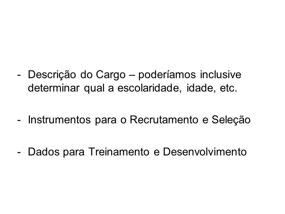 -Descrição do Cargo – poderíamos inclusive determinar qual a escolaridade, idade, etc. -Instrumentos para o Recrutamento e Seleção -Dados para Treinam