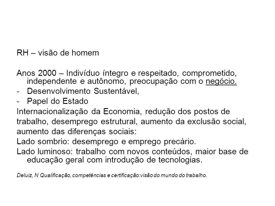 RH – visão de homem Anos 2000 – Indivíduo íntegro e respeitado, comprometido, independente e autônomo, preocupação com o negócio. -Desenvolvimento Sus