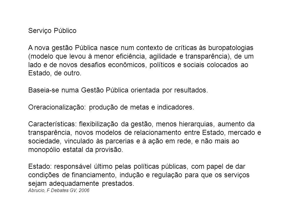 Serviço Público A nova gestão Pública nasce num contexto de críticas às buropatologias (modelo que levou à menor eficiência, agilidade e transparência