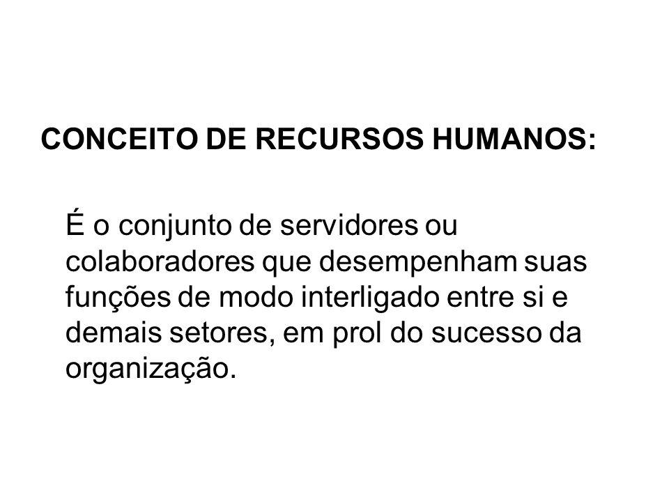CONCEITO DE RECURSOS HUMANOS: É o conjunto de servidores ou colaboradores que desempenham suas funções de modo interligado entre si e demais setores,
