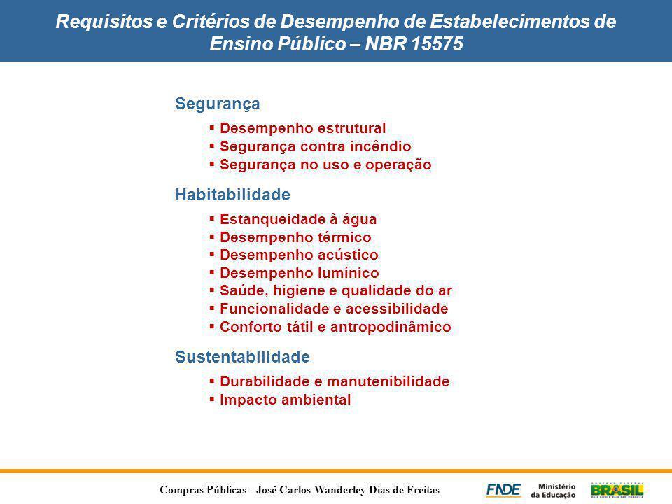 Requisitos e Critérios de Desempenho de Estabelecimentos de Ensino Público – NBR 15575 Segurança  Desempenho estrutural  Segurança contra incêndio 