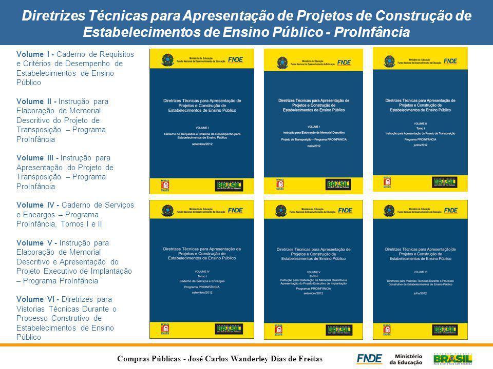 Diretrizes Técnicas para Apresentação de Projetos de Construção de Estabelecimentos de Ensino Público - ProInfância Volume I - Caderno de Requisitos e