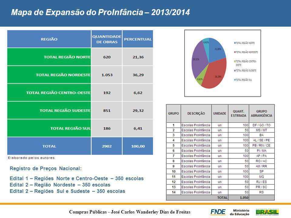 Mapa de Expansão do ProInfância – 2013/2014 Registro de Preços Nacional: Edital 1 – Regiões Norte e Centro-Oeste – 350 escolas Edital 2 – Região Norde