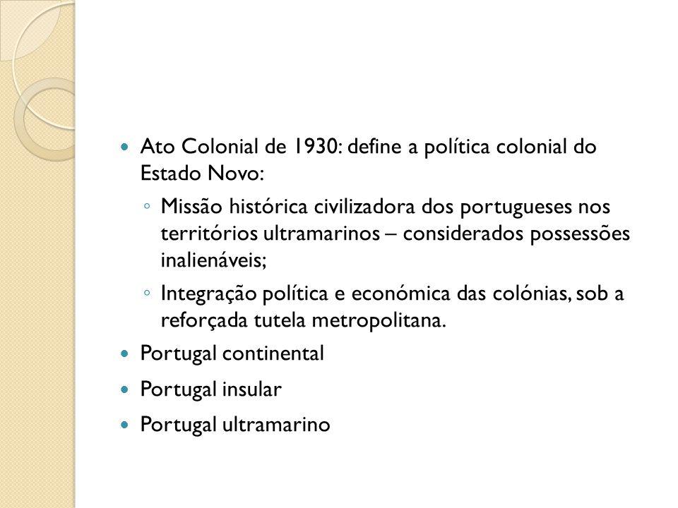 Ato Colonial de 1930: define a política colonial do Estado Novo: ◦ Missão histórica civilizadora dos portugueses nos territórios ultramarinos – cons
