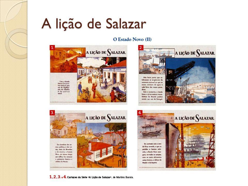 A lição de Salazar