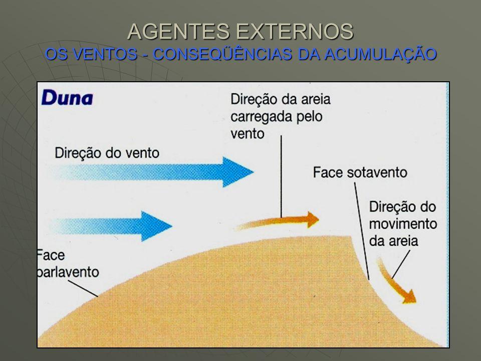 AGENTES EXTERNOS OS VENTOS - CONSEQÜÊNCIAS DA ACUMULAÇÃO