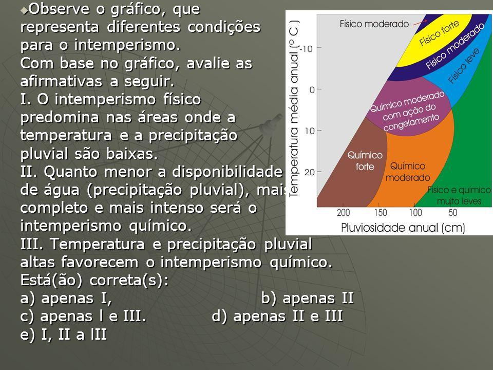  Observe o gráfico, que representa diferentes condições para o intemperismo. Com base no gráfico, avalie as afirmativas a seguir. I. O intemperismo f