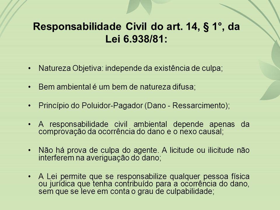Art.51.