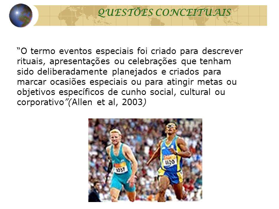 """QUESTÕES CONCEITUAIS """"O termo eventos especiais foi criado para descrever rituais, apresentações ou celebrações que tenham sido deliberadamente planej"""