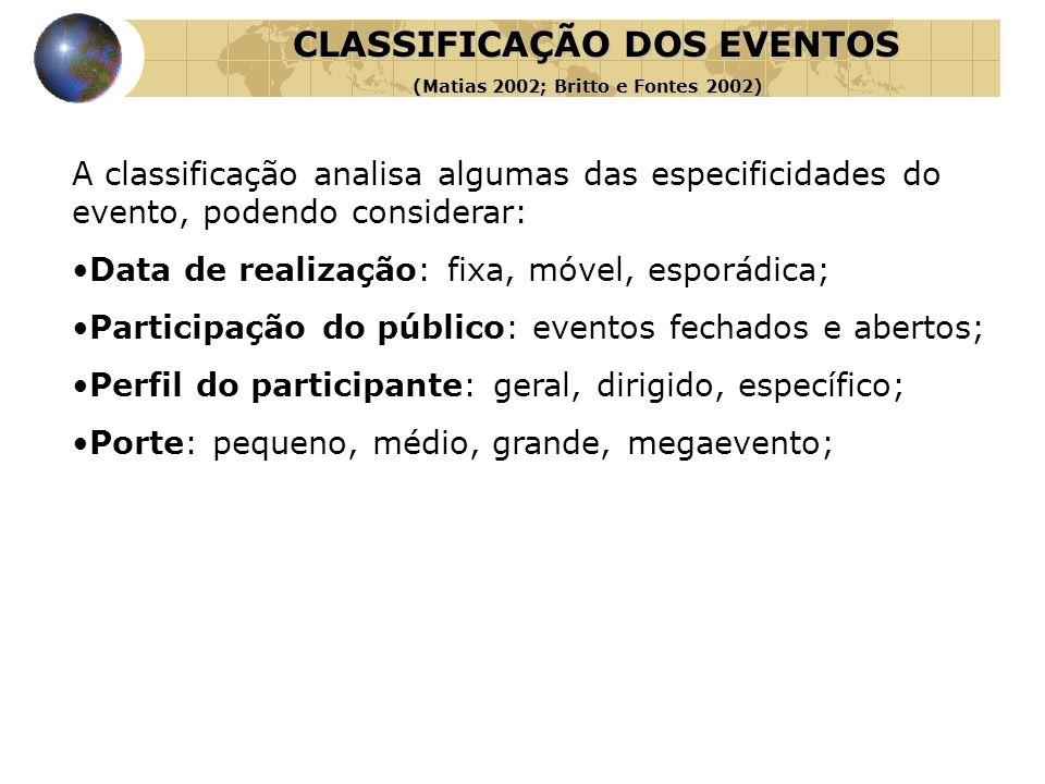 CLASSIFICAÇÃO DOS EVENTOS (Matias 2002; Britto e Fontes 2002) A classificação analisa algumas das especificidades do evento, podendo considerar: •Data