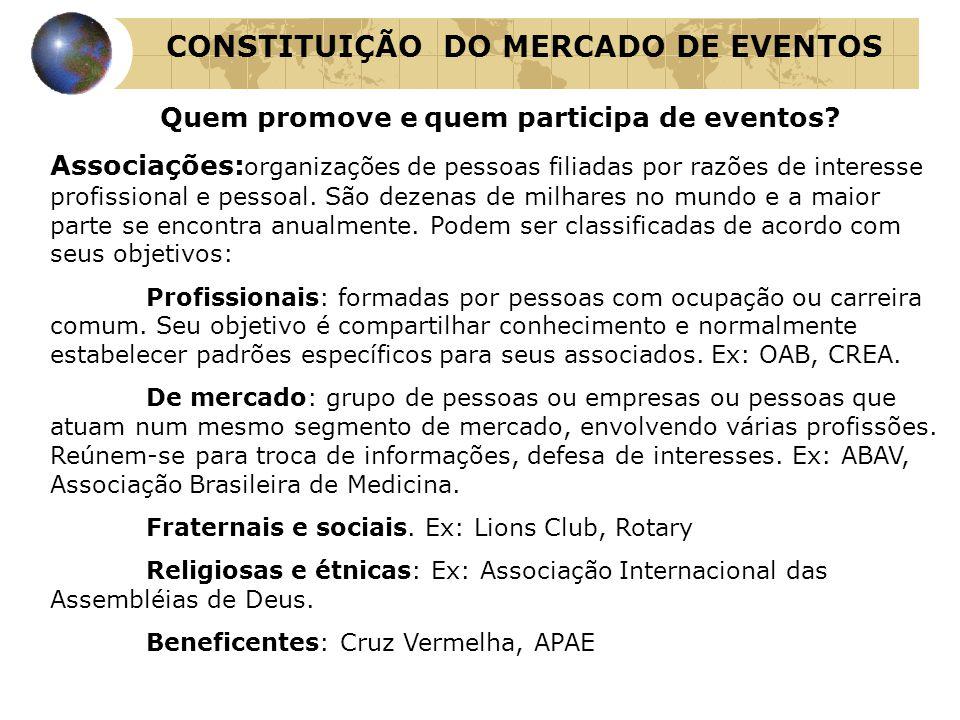 Quem promove e quem participa de eventos? Associações: organizações de pessoas filiadas por razões de interesse profissional e pessoal. São dezenas de