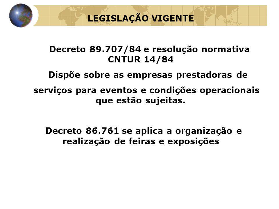 LEGISLAÇÃO VIGENTE Decreto 89.707/84 e resolução normativa CNTUR 14/84 Dispõe sobre as empresas prestadoras de serviços para eventos e condições opera