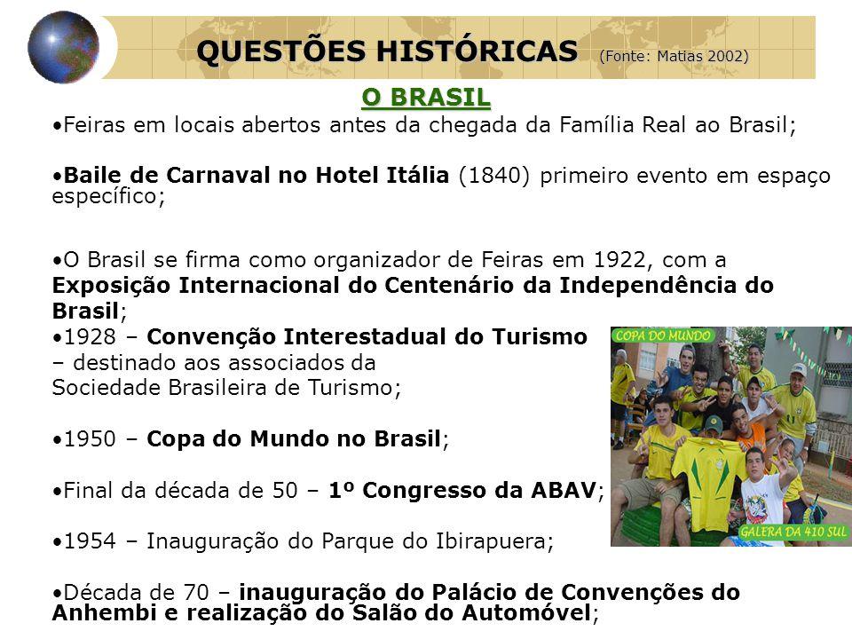 O BRASIL •Feiras em locais abertos antes da chegada da Família Real ao Brasil; •Baile de Carnaval no Hotel Itália (1840) primeiro evento em espaço esp