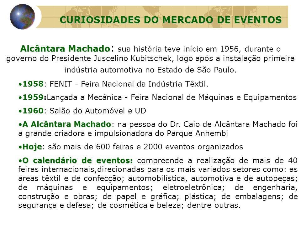 CURIOSIDADES DO MERCADO DE EVENTOS Alcântara Machado Alcântara Machado : sua história teve início em 1956, durante o governo do Presidente Juscelino K