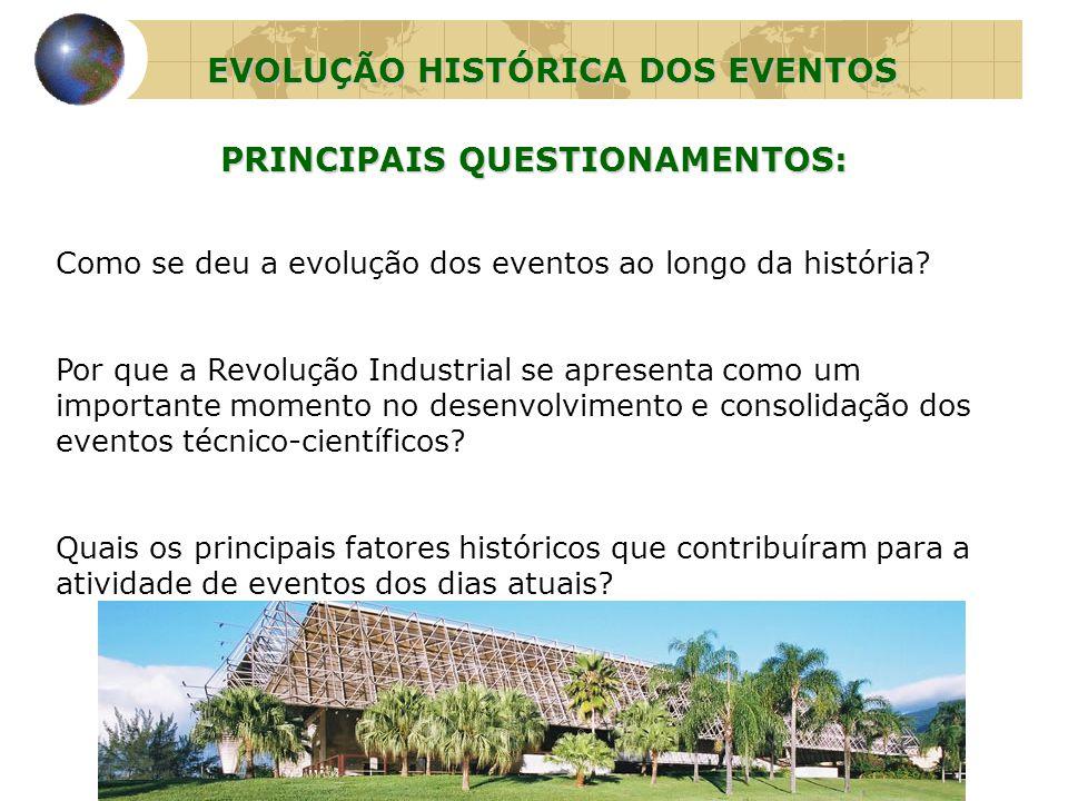 PRINCIPAIS QUESTIONAMENTOS: Como se deu a evolução dos eventos ao longo da história? Por que a Revolução Industrial se apresenta como um importante mo