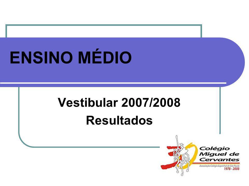 Vestibular 2007/2008 Resultados ENSINO MÉDIO