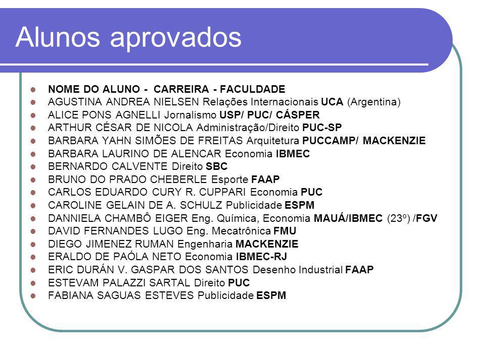 Alunos aprovados  NOME DO ALUNO - CARREIRA - FACULDADE  AGUSTINA ANDREA NIELSEN Relações Internacionais UCA (Argentina)  ALICE PONS AGNELLI Jornalismo USP/ PUC/ CÁSPER  ARTHUR CÉSAR DE NICOLA Administração/Direito PUC-SP  BARBARA YAHN SIMÕES DE FREITAS Arquitetura PUCCAMP/ MACKENZIE  BARBARA LAURINO DE ALENCAR Economia IBMEC  BERNARDO CALVENTE Direito SBC  BRUNO DO PRADO CHEBERLE Esporte FAAP  CARLOS EDUARDO CURY R.