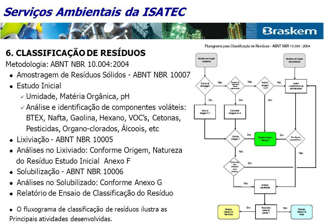 6. CLASSIFICAÇÃO DE RESÍDUOS Metodologia: ABNT NBR 10.004:2004  Amostragem de Resíduos Sólidos - ABNT NBR 10007  Estudo Inicial  Umidade, Matéria O