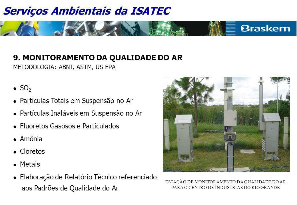 9. MONITORAMENTO DA QUALIDADE DO AR METODOLOGIA: ABNT, ASTM, US EPA  SO 2  Partículas Totais em Suspensão no Ar  Partículas Inaláveis em Suspensão