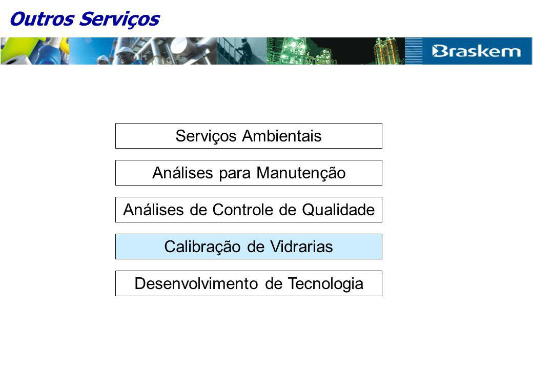 Outros Serviços Serviços Ambientais Análises para Manutenção Análises de Controle de Qualidade Calibração de Vidrarias Desenvolvimento de Tecnologia