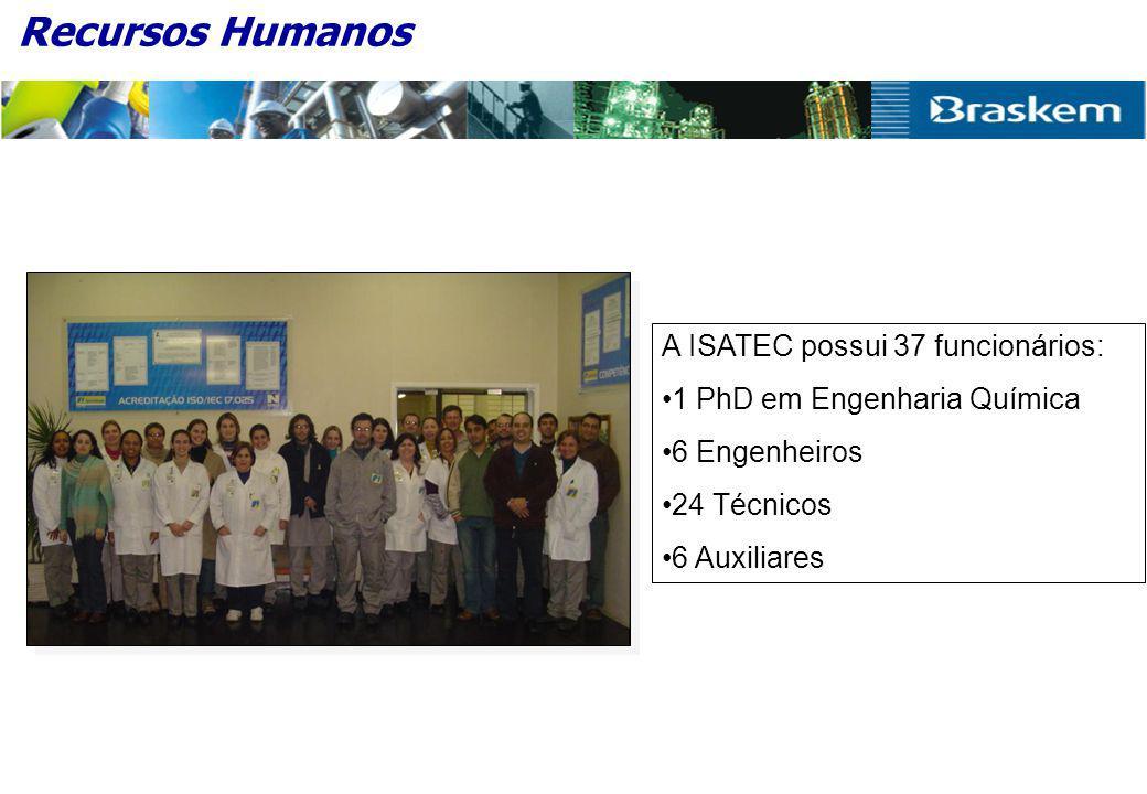 A ISATEC possui 37 funcionários: •1 PhD em Engenharia Química •6 Engenheiros •24 Técnicos •6 Auxiliares Recursos Humanos