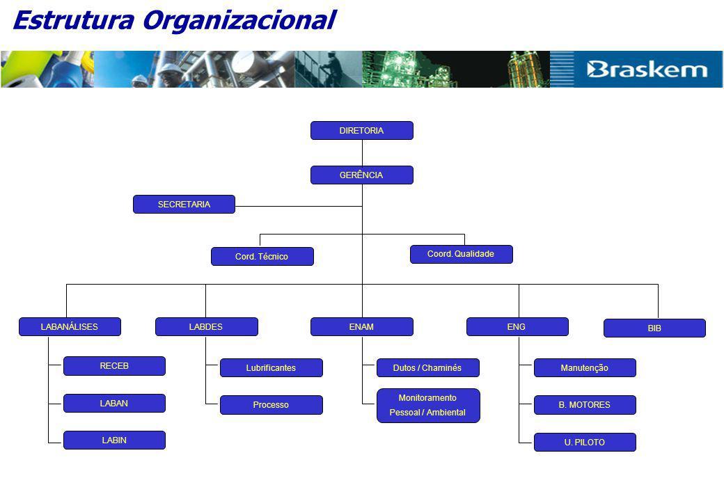 Serviços Ambientais da ISATEC Pessoa de Contacto: Fernando Torres ftorres@isatec.com.br