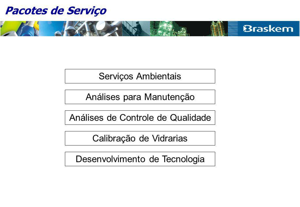 Pacotes de Serviço Serviços Ambientais Análises para Manutenção Análises de Controle de Qualidade Calibração de Vidrarias Desenvolvimento de Tecnologia