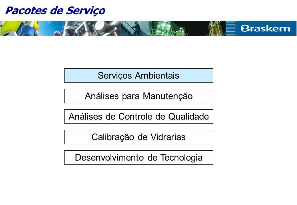 Engenharia Ambiental 1.Amostragem de Dutos e Chaminés de Fontes Estacionárias 2.