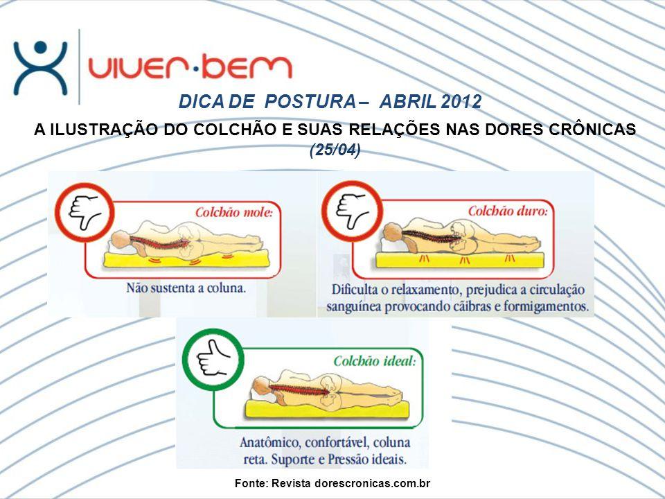 Fonte: Revista dorescronicas.com.br A ILUSTRAÇÃO DO COLCHÃO E SUAS RELAÇÕES NAS DORES CRÔNICAS (25/04) DICA DE POSTURA – ABRIL 2012