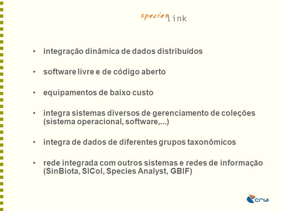 •integração dinâmica de dados distribuídos •software livre e de código aberto •equipamentos de baixo custo •integra sistemas diversos de gerenciamento
