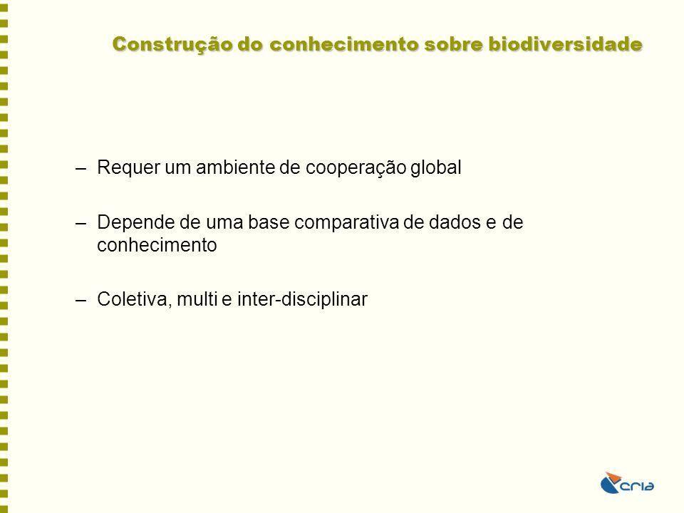 Construção do conhecimento sobre biodiversidade –Requer um ambiente de cooperação global –Depende de uma base comparativa de dados e de conhecimento –