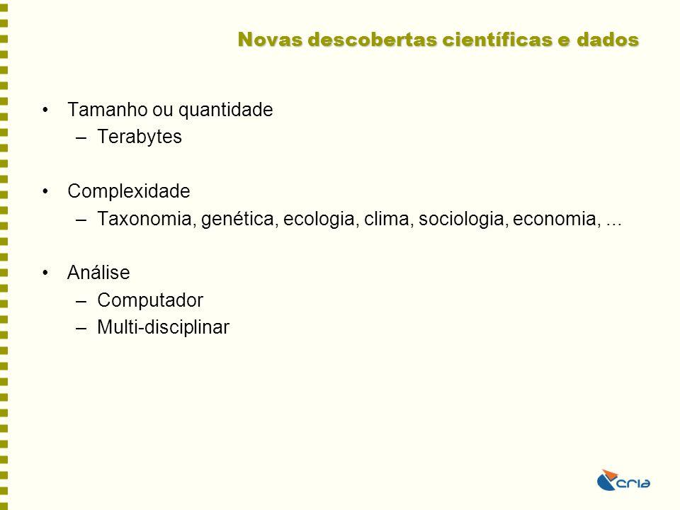 Novas descobertas científicas e dados •Tamanho ou quantidade –Terabytes •Complexidade –Taxonomia, genética, ecologia, clima, sociologia, economia,...