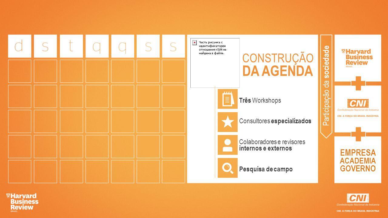 Três Workshops Consultores especializados Colaboradores e revisores internos e externos Pesquisa de campo Participação da sociedade EMPRESA ACADEMIA G