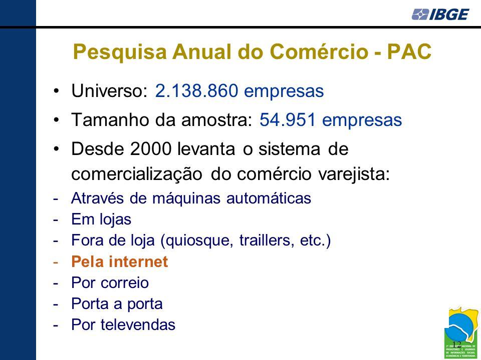 12 Pesquisa Anual do Comércio - PAC •Universo: 2.138.860 empresas •Tamanho da amostra: 54.951 empresas •Desde 2000 levanta o sistema de comercializaçã