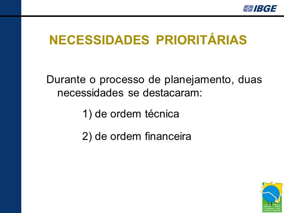 14 NECESSIDADES PRIORITÁRIAS Durante o processo de planejamento, duas necessidades se destacaram: 1) de ordem técnica 2) de ordem financeira