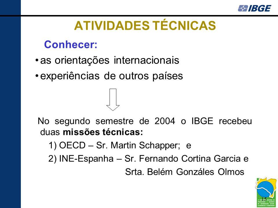 15 ATIVIDADES TÉCNICAS Conhecer: •as orientações internacionais •experiências de outros países No segundo semestre de 2004 o IBGE recebeu duas missões