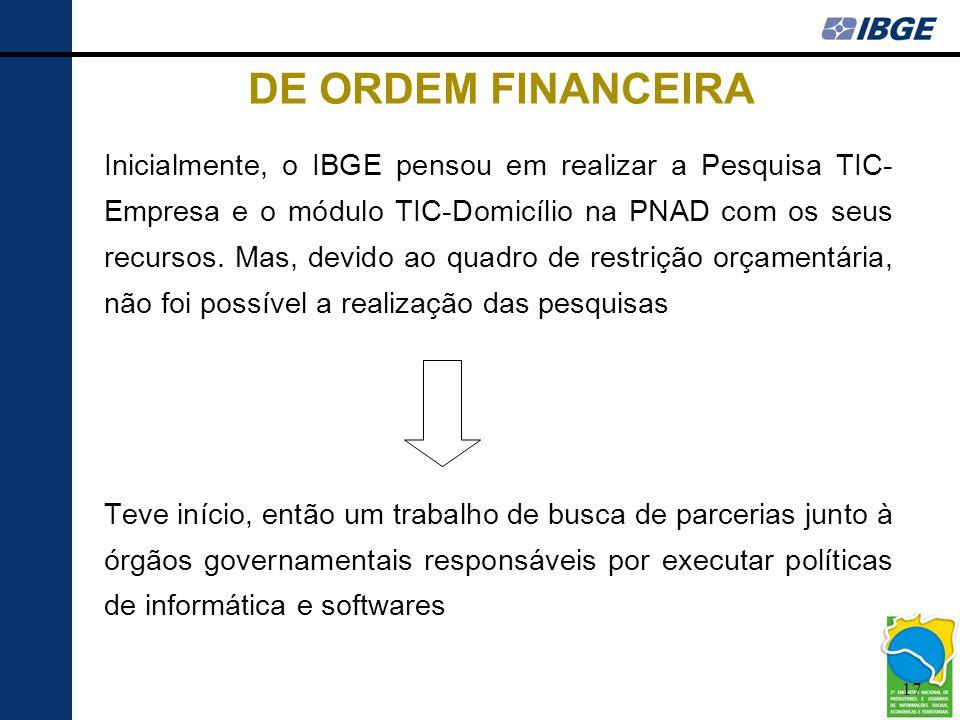 17 DE ORDEM FINANCEIRA Inicialmente, o IBGE pensou em realizar a Pesquisa TIC- Empresa e o módulo TIC-Domicílio na PNAD com os seus recursos. Mas, dev